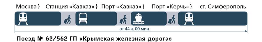 как добраться до крыма на поезде из москвы в 2016